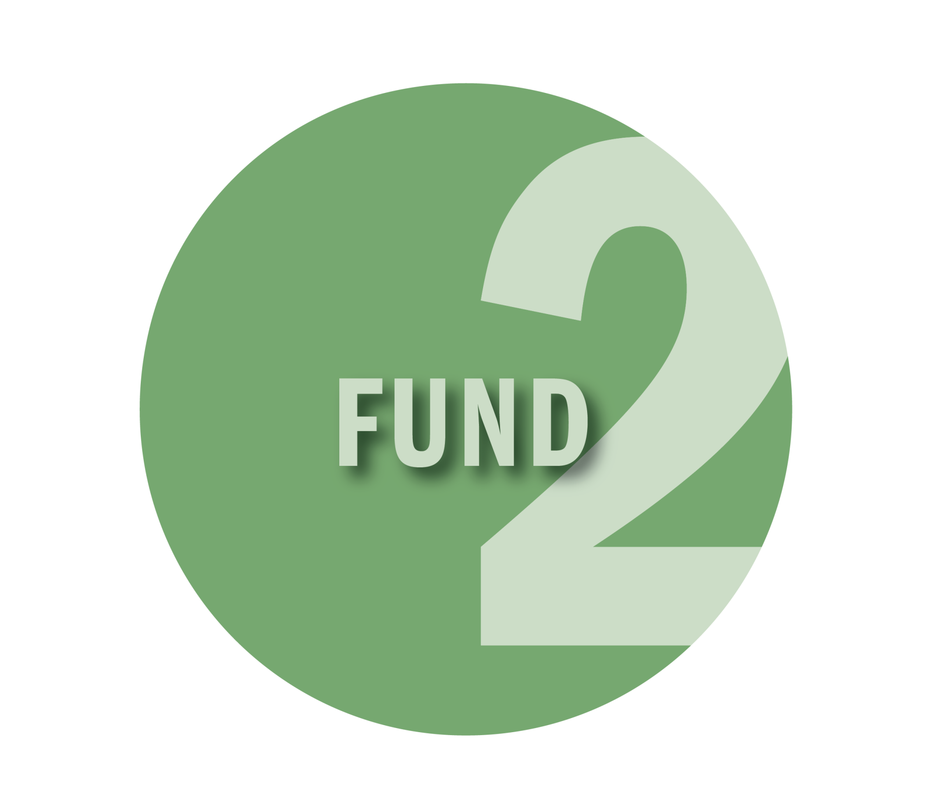 Fund & Invest Your Account
